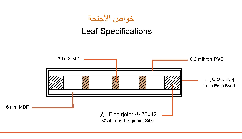 Yilsan_Door_Technical_Specifications_AR_Leaf_Spec