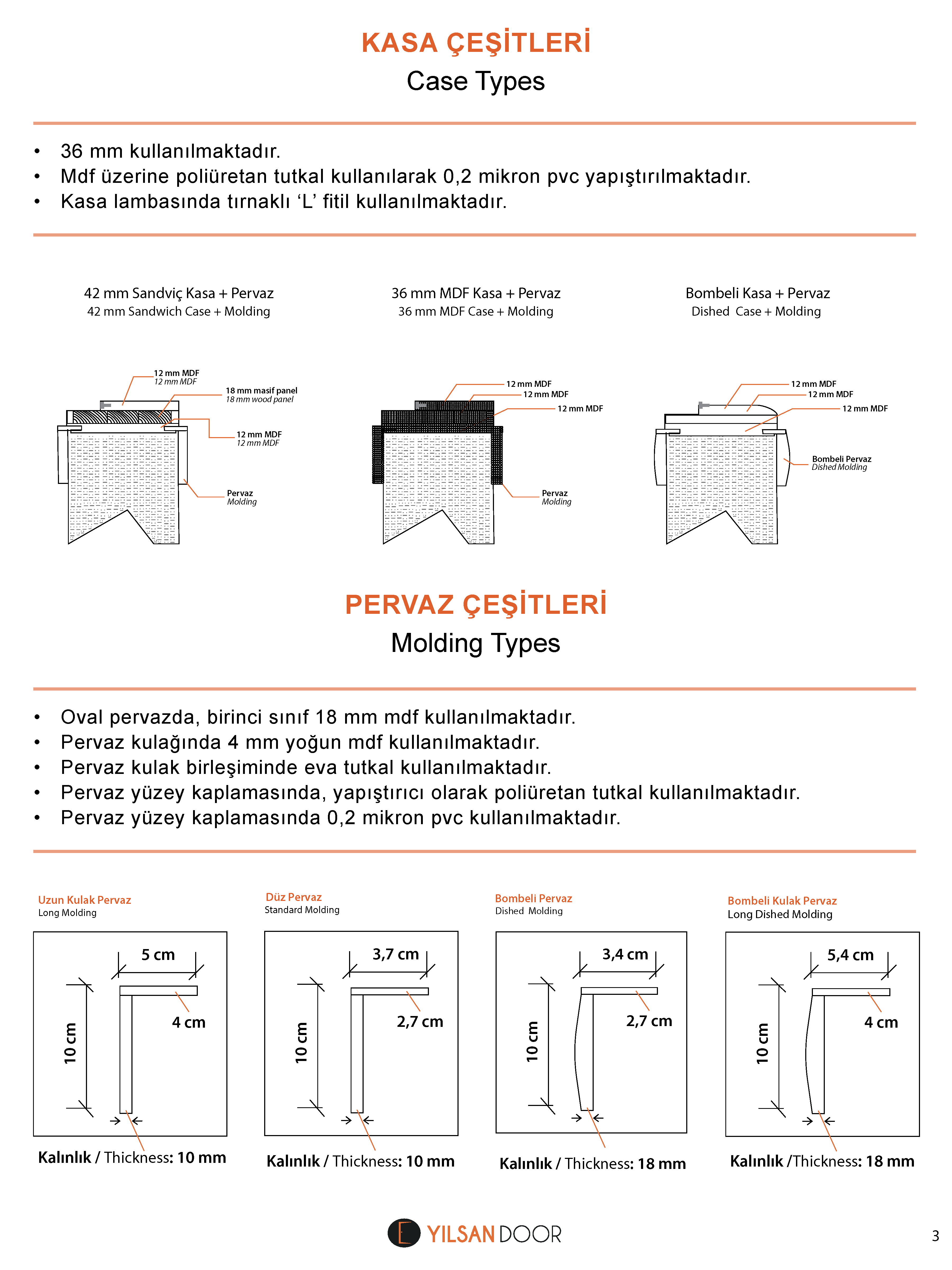 Yilsan_Door_Teknik_Bilgiler_TR_Page_3